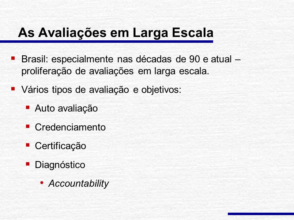 As Avaliações em Larga Escala Brasil: especialmente nas décadas de 90 e atual – proliferação de avaliações em larga escala.