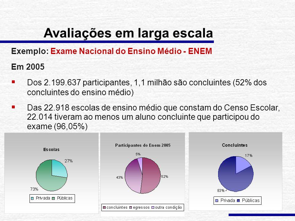 Accountability nas Escolas Polêmica Defensores: avaliação da eficiência melhora efetiva e rapidamente a qualidade do ensino.