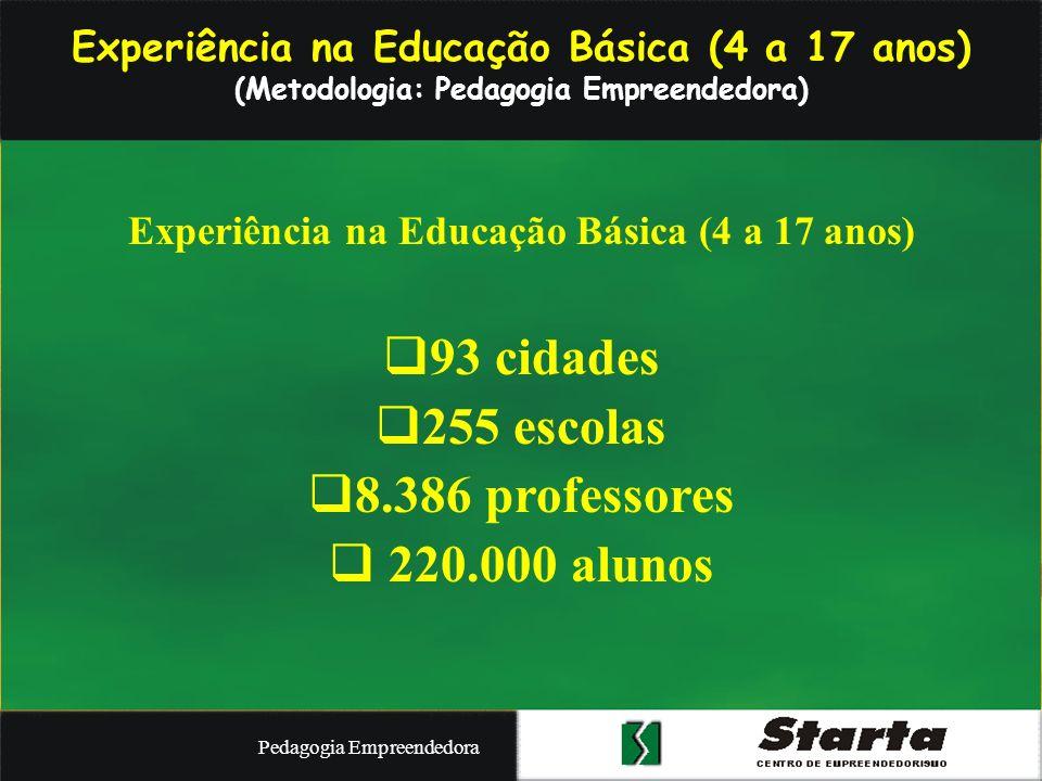 Pedagogia Empreendedora Qual o tema do empreendedorismo.