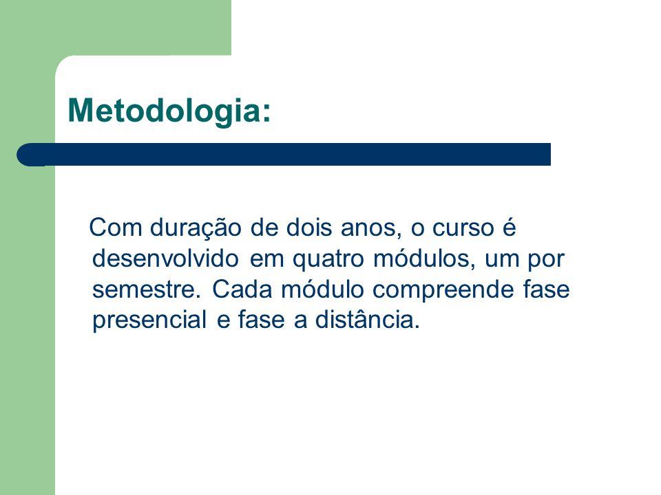 Metodologia: Com duração de dois anos, o curso é desenvolvido em quatro módulos, um por semestre. Cada módulo compreende fase presencial e fase a dist