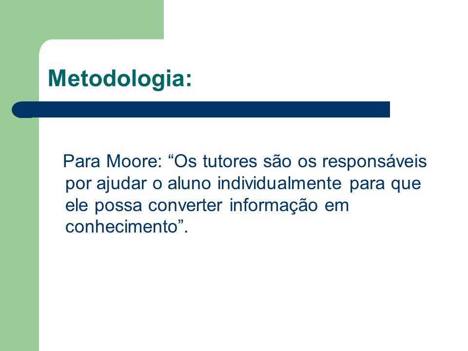 Metodologia: Para Moore: Os tutores são os responsáveis por ajudar o aluno individualmente para que ele possa converter informação em conhecimento.