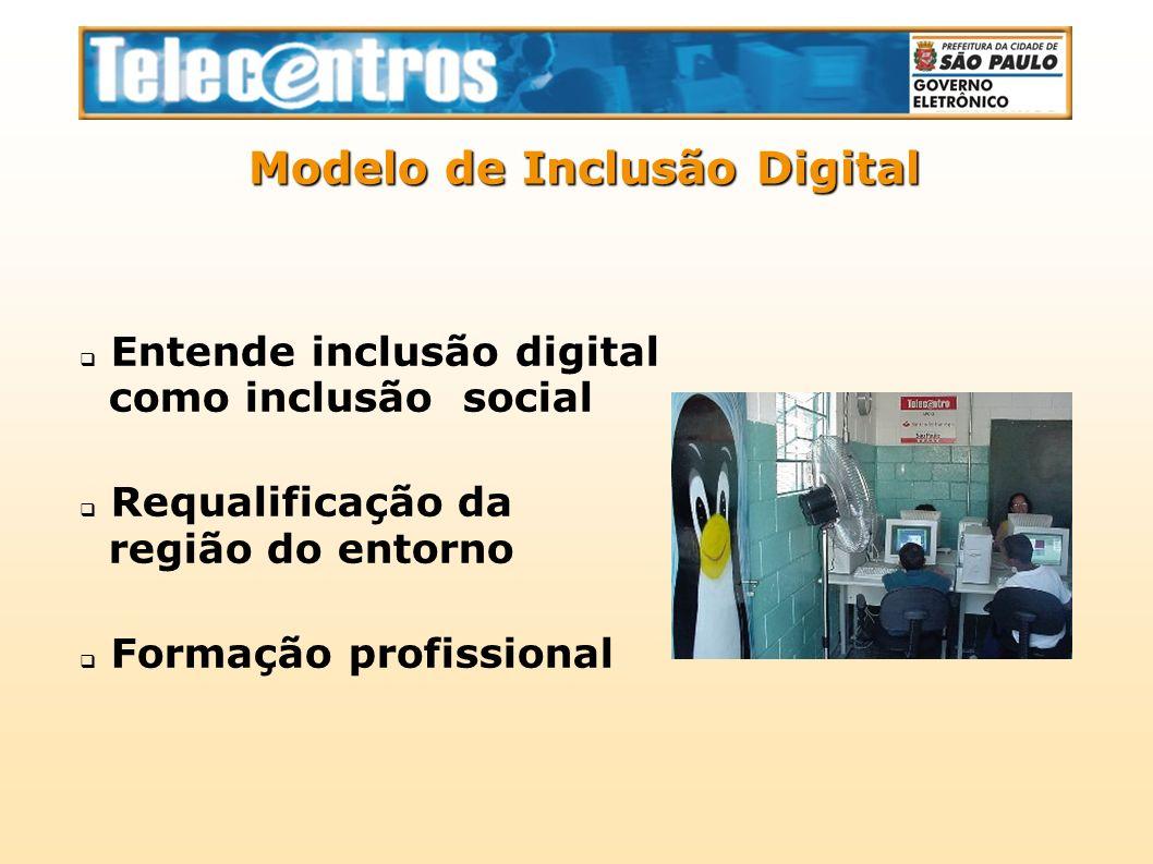 Entende inclusão digital como inclusão social Requalificação da região do entorno Formação profissional Modelo de Inclusão Digital