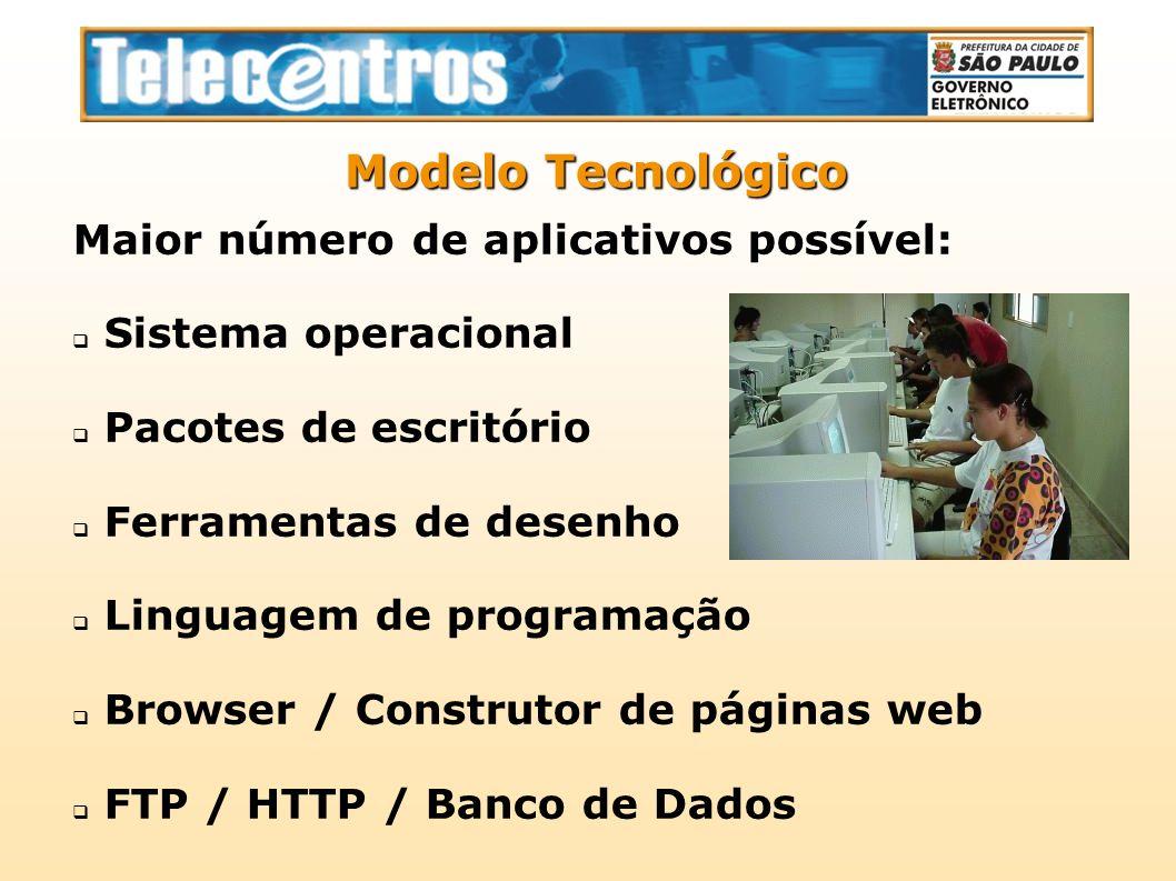 Maior número de aplicativos possível: Sistema operacional Pacotes de escritório Ferramentas de desenho Linguagem de programação Browser / Construtor d