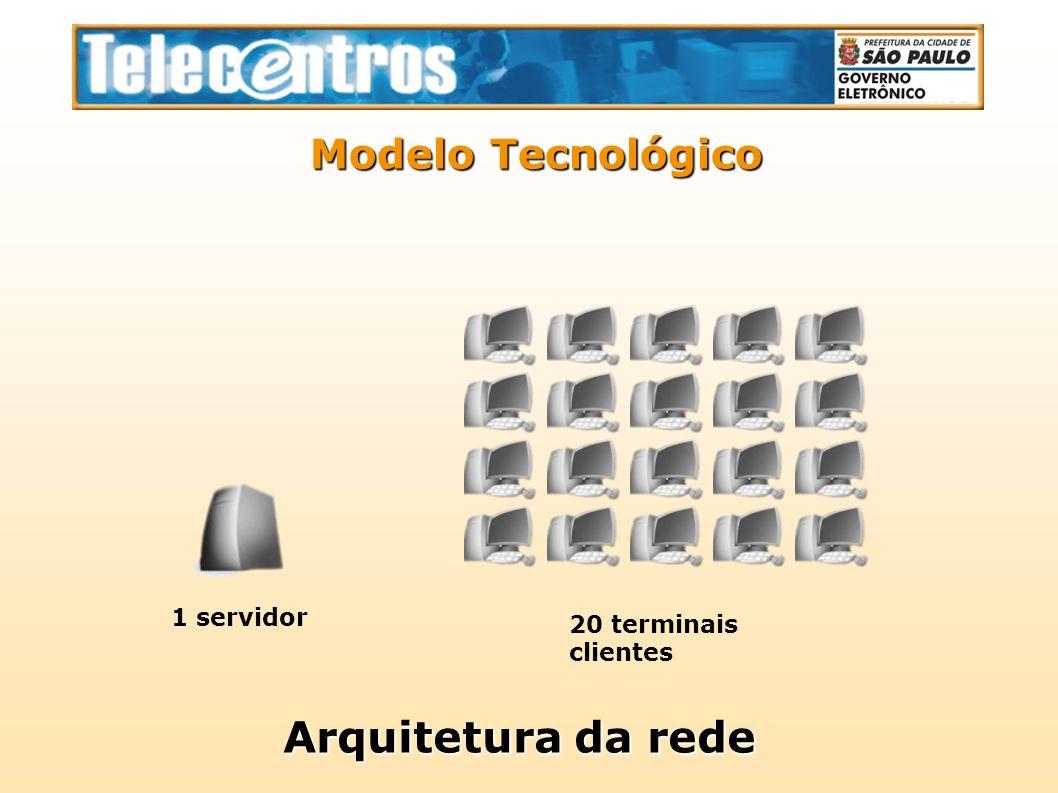 Arquitetura da rede 1 servidor 20 terminais clientes Modelo Tecnológico
