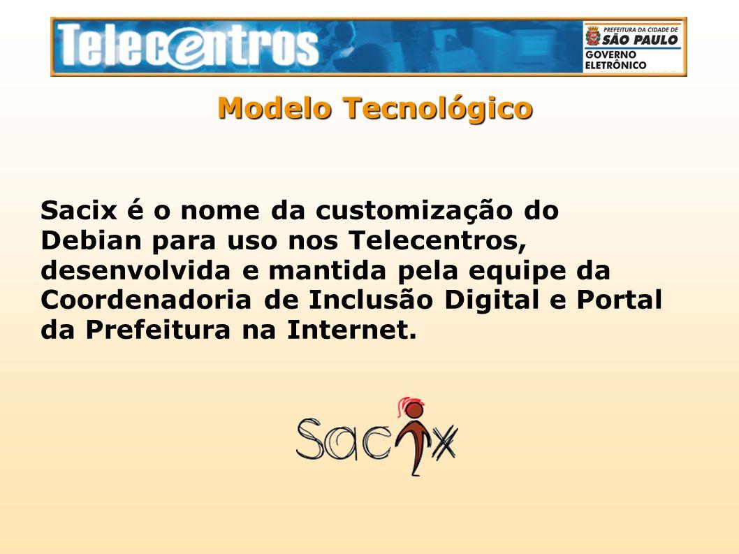 Sacix é o nome da customização do Debian para uso nos Telecentros, desenvolvida e mantida pela equipe da Coordenadoria de Inclusão Digital e Portal da