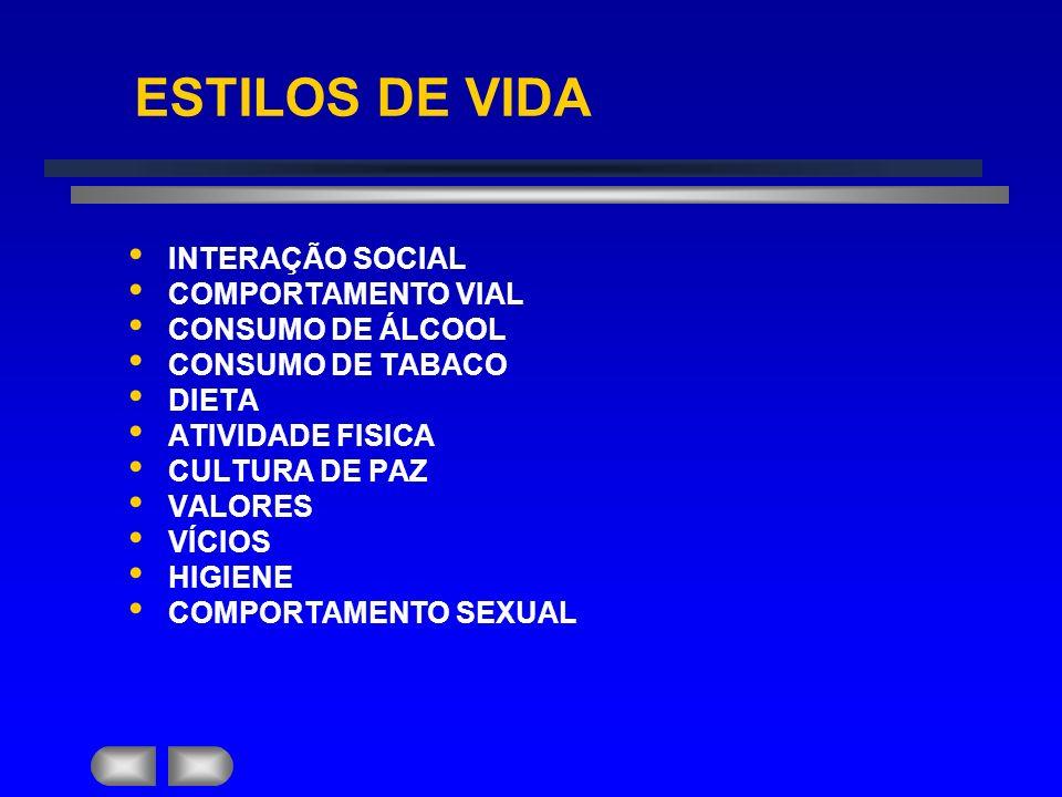 ESTILOS DE VIDA INDIVIDUAIS DE DIMENSÃO COLETIVA