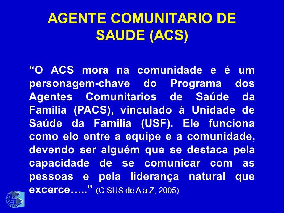 OBJETIVOS ALCANÇADOS COMPREENSÃO DO CONCEITO DE SAÚDE. RELAÇÃO DA SAÚDE COM O DESENVOLVIMENTO. REPENSAR O MUNICÍPIO COMO INSTÂNCIA DE GOVERNO LOCAL. P