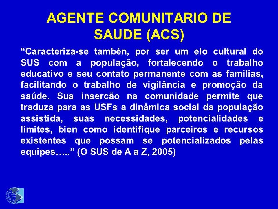 AGENTE COMUNITARIO DE SAUDE (ACS) O ACS mora na comunidade e é um personagem-chave do Programa dos Agentes Comunitarios de Saúde da Familia (PACS), vinculado à Unidade de Saúde da Familia (USF).