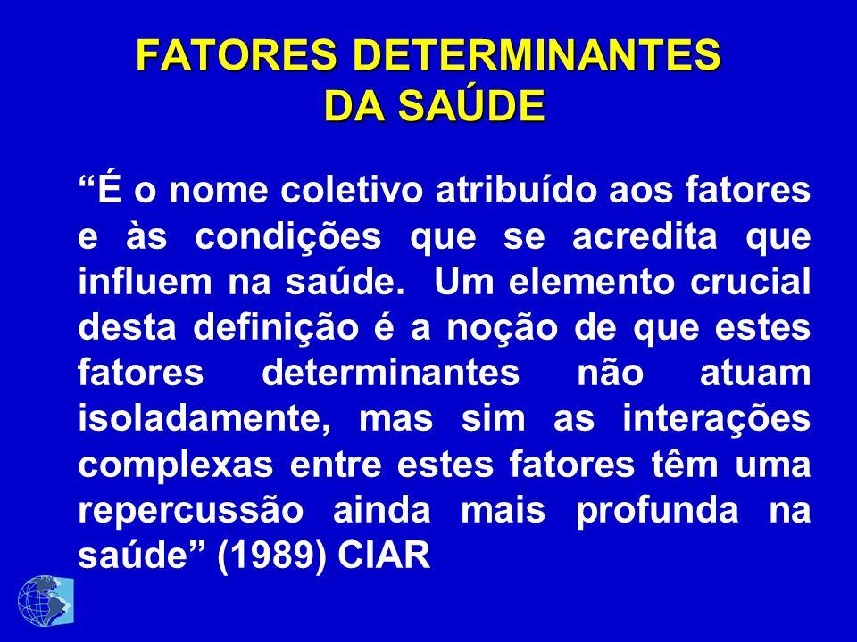 FATORES DETERMINANTES DA SAÚDE É o nome coletivo atribuído aos fatores e às condições que se acredita que influem na saúde.