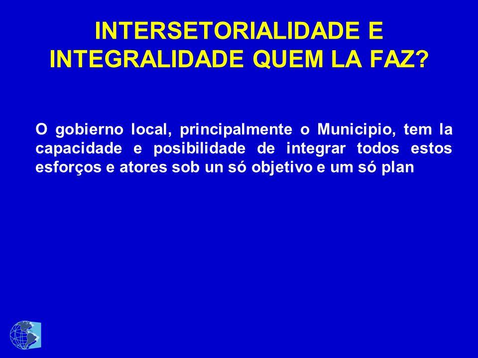 INTERSETORIALIDADE: exemplos Toda criança na escola, parcería em 1998 entre o Ministerios de Saúde e Educaçao. Identificação de crianças entre 7 a 14