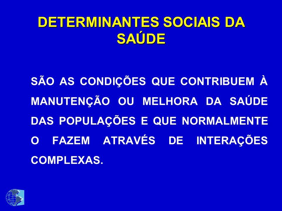 DETERMINANTES SOCIAIS DA SAÚDE SÃO AS CONDIÇÕES QUE CONTRIBUEM À MANUTENÇÃO OU MELHORA DA SAÚDE DAS POPULAÇÕES E QUE NORMALMENTE O FAZEM ATRAVÉS DE INTERAÇÕES COMPLEXAS.