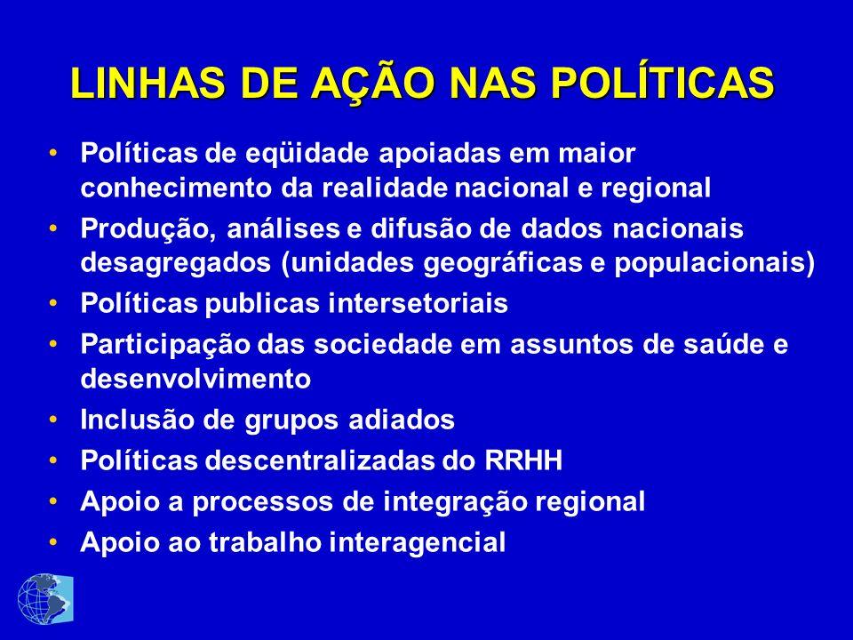 O QUE ESTAMOS FAZENDO NA OPAS BRASIL? Brasil é um dos primeiros países a ter uma influência direita de Comissão Mundial Conforma uma Comissão Nacional