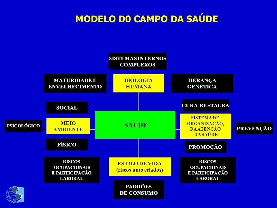 MUNICÍPIOS SAUDÁVEIS: CARACTERÍSTICAS CONSTRUÇÃO DA VISÃO DE SAUDÁVEL.