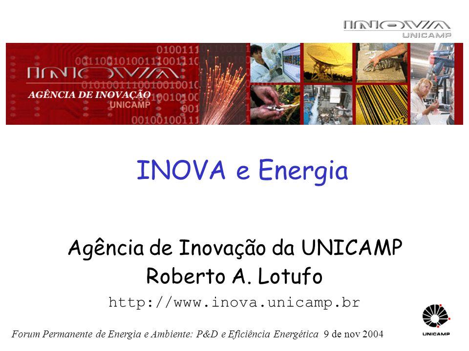 Agência de Inovação da UNICAMP Roberto A. Lotufo http://www.inova.unicamp.br INOVA e Energia Forum Permanente de Energia e Ambiente: P&D e Eficiência