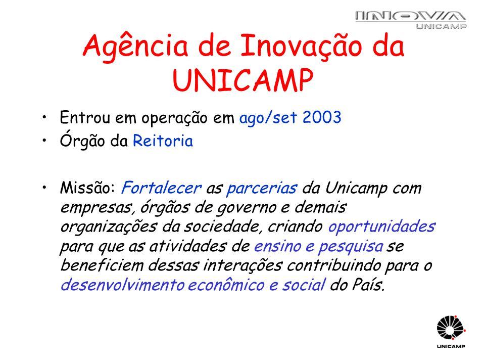 Agência de Inovação da UNICAMP Entrou em operação em ago/set 2003 Órgão da Reitoria Missão: Fortalecer as parcerias da Unicamp com empresas, órgãos de