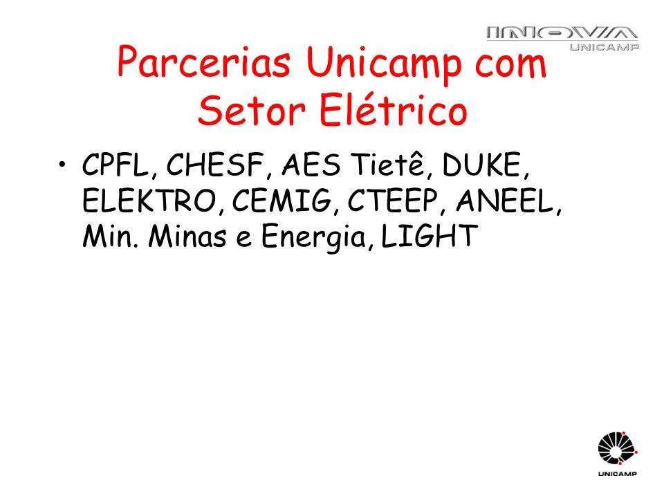 Parcerias Unicamp com Setor Elétrico CPFL, CHESF, AES Tietê, DUKE, ELEKTRO, CEMIG, CTEEP, ANEEL, Min. Minas e Energia, LIGHT