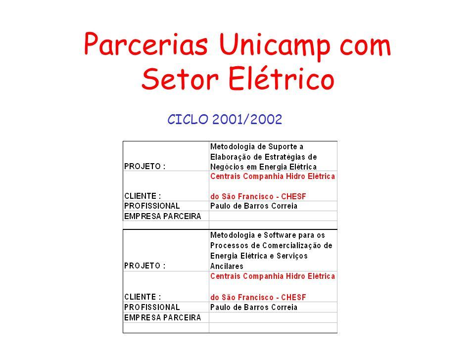 CICLO 2001/2002 Parcerias Unicamp com Setor Elétrico