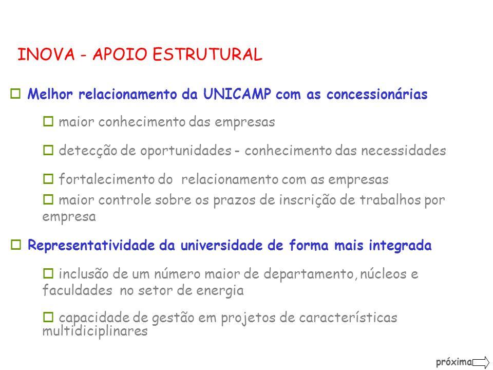INOVA - APOIO ESTRUTURAL o Melhor relacionamento da UNICAMP com as concessionárias o Representatividade da universidade de forma mais integrada o maio