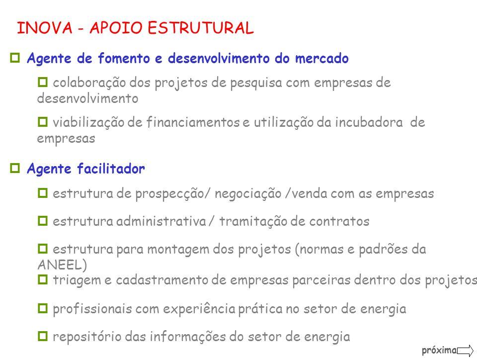 p Agente de fomento e desenvolvimento do mercado p colaboração dos projetos de pesquisa com empresas de desenvolvimento p viabilização de financiament