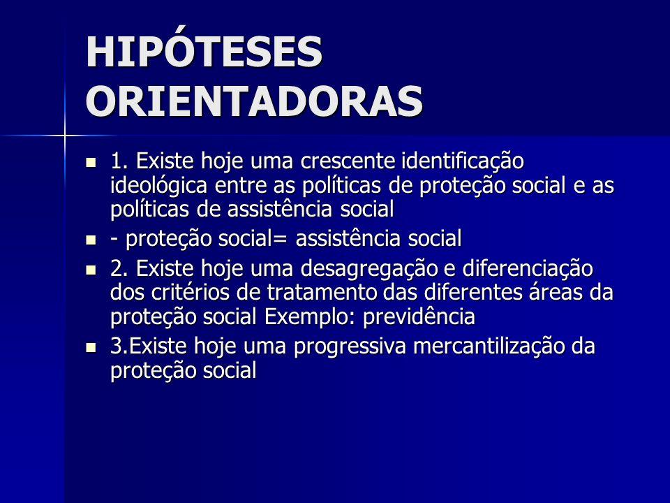 HIPÓTESES ORIENTADORAS 1. Existe hoje uma crescente identificação ideológica entre as políticas de proteção social e as políticas de assistência socia