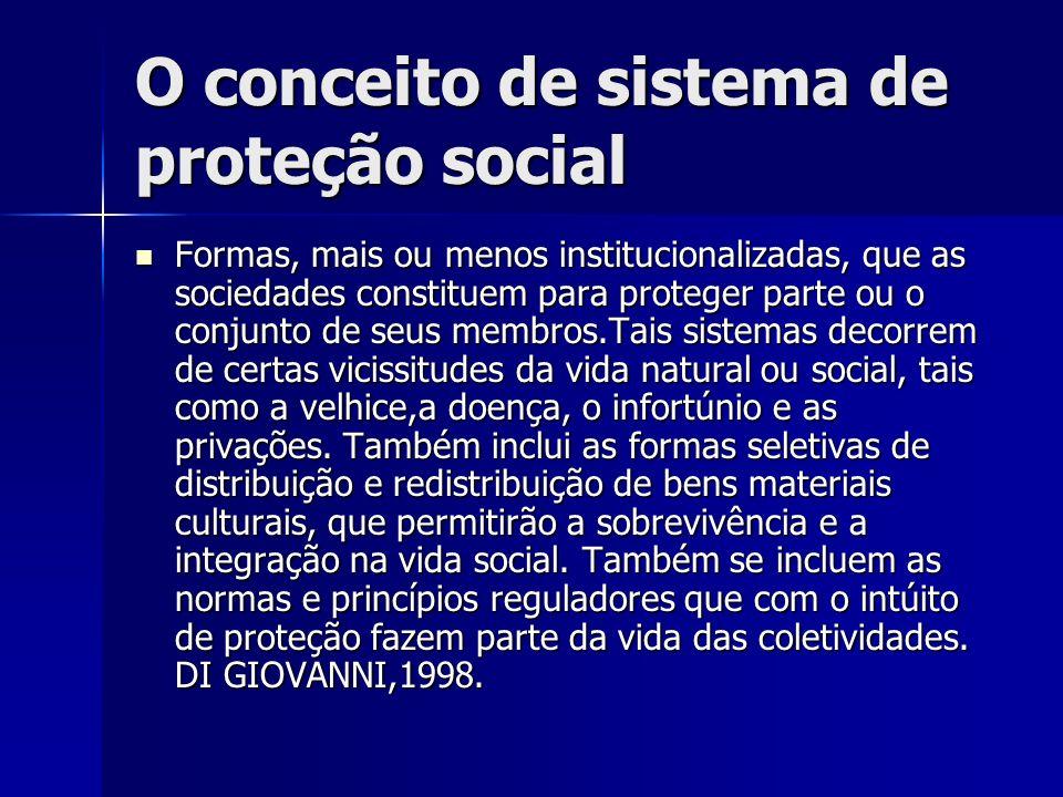 O conceito de sistema de proteção social Formas, mais ou menos institucionalizadas, que as sociedades constituem para proteger parte ou o conjunto de