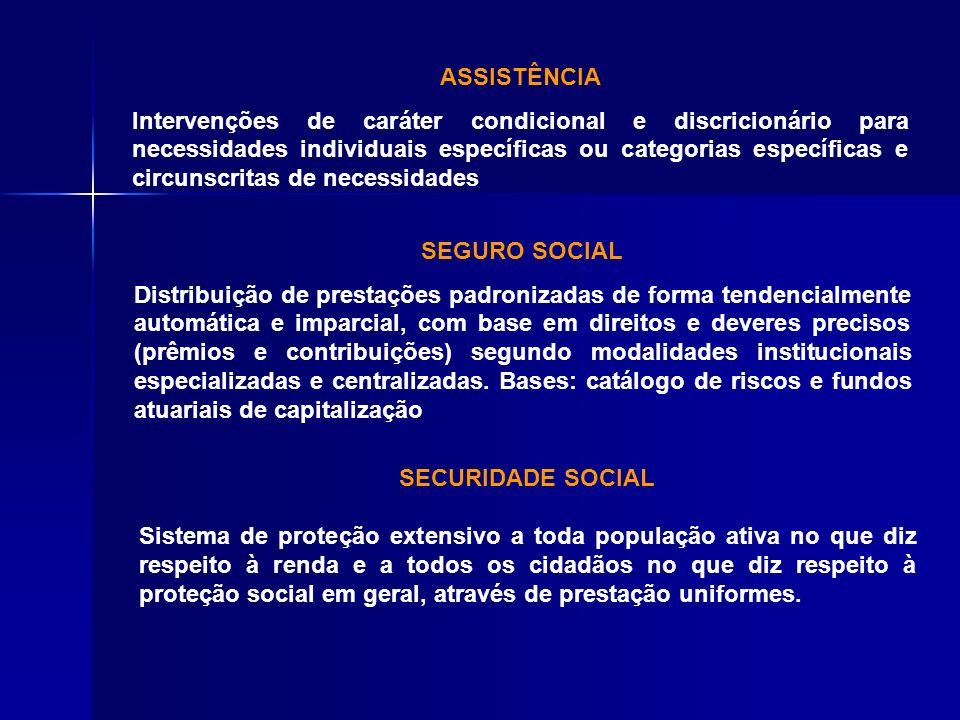 ASSISTÊNCIA Intervenções de caráter condicional e discricionário para necessidades individuais específicas ou categorias específicas e circunscritas d