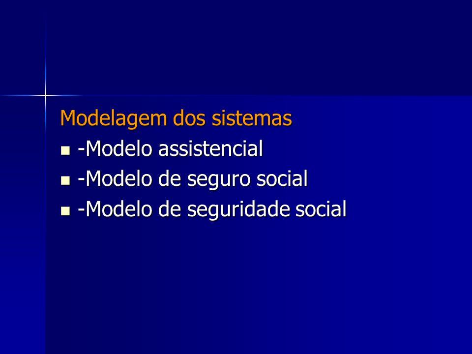Modelagem dos sistemas -Modelo assistencial -Modelo assistencial -Modelo de seguro social -Modelo de seguro social -Modelo de seguridade social -Model