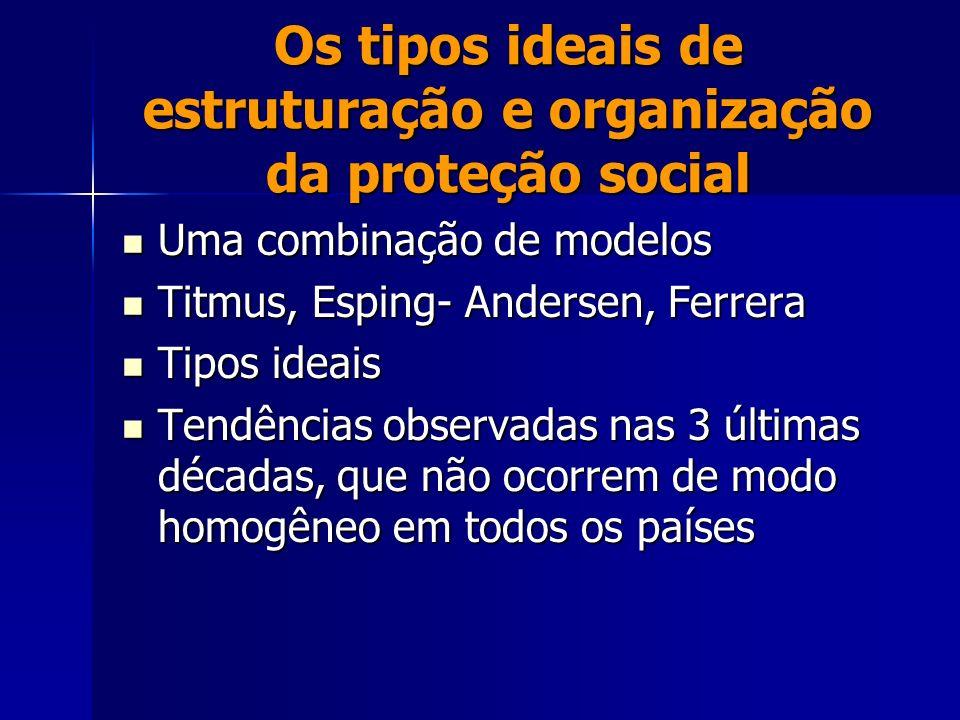 Os tipos ideais de estruturação e organização da proteção social Uma combinação de modelos Uma combinação de modelos Titmus, Esping- Andersen, Ferrera