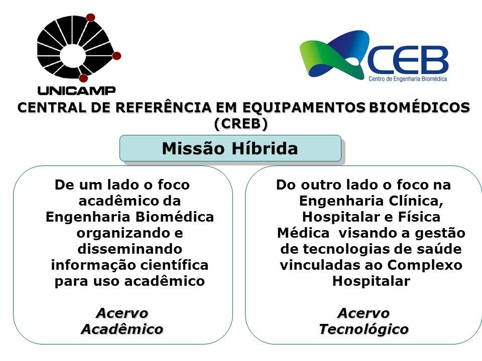 CENTRAL DE REFERÊNCIA EM EQUIPAMENTOS BIOMÉDICOS (CREB) Missão Híbrida De um lado o foco acadêmico da Engenharia Biomédica organizando e disseminando