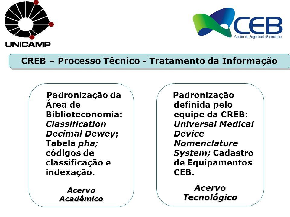 Padronização definida pelo equipe da CREB: Universal Medical Device Nomenclature System; Cadastro de Equipamentos CEB.AcervoTecnológico Padronização d