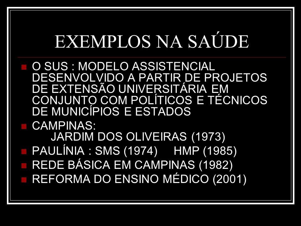 EXEMPLOS NA SAÚDE O SUS : MODELO ASSISTENCIAL DESENVOLVIDO A PARTIR DE PROJETOS DE EXTENSÃO UNIVERSITÁRIA EM CONJUNTO COM POLÍTICOS E TÉCNICOS DE MUNICÍPIOS E ESTADOS CAMPINAS: JARDIM DOS OLIVEIRAS (1973) PAULÍNIA : SMS (1974) HMP (1985) REDE BÁSICA EM CAMPINAS (1982) REFORMA DO ENSINO MÉDICO (2001)