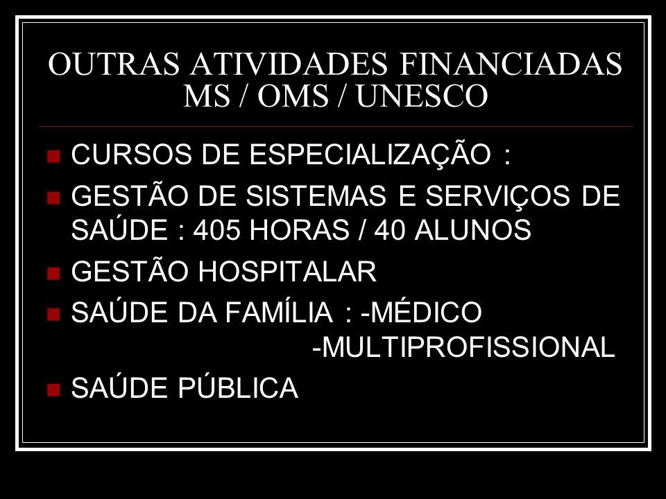 OUTRAS ATIVIDADES FINANCIADAS MS / OMS / UNESCO CURSOS DE ESPECIALIZAÇÃO : GESTÃO DE SISTEMAS E SERVIÇOS DE SAÚDE : 405 HORAS / 40 ALUNOS GESTÃO HOSPITALAR SAÚDE DA FAMÍLIA : -MÉDICO -MULTIPROFISSIONAL SAÚDE PÚBLICA