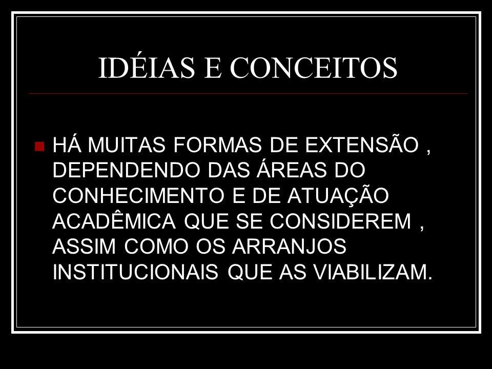 ESPECIFICIDADES ALGUMAS ÁREAS DA UNIVERSIDADE TEM MAIOR PROXIMIDADE COM O COTIDIANO DAS PESSOAS E SUAS NECESSIDADES PREMENTES: EDUCAÇÃO (FE / FEF) SAÚDE (MEDICINA / ENFERMAGEM / FONO) ARTES TECNOLÓGICAS SOCIAIS SOFREM UM DESAFIO CONSTANTE