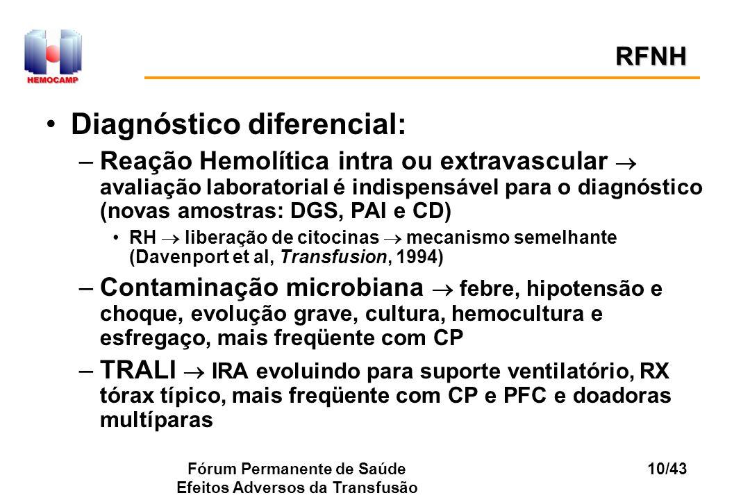 Fórum Permanente de Saúde Efeitos Adversos da Transfusão 10/43 Diagnóstico diferencial: –Reação Hemolítica intra ou extravascular avaliação laboratori