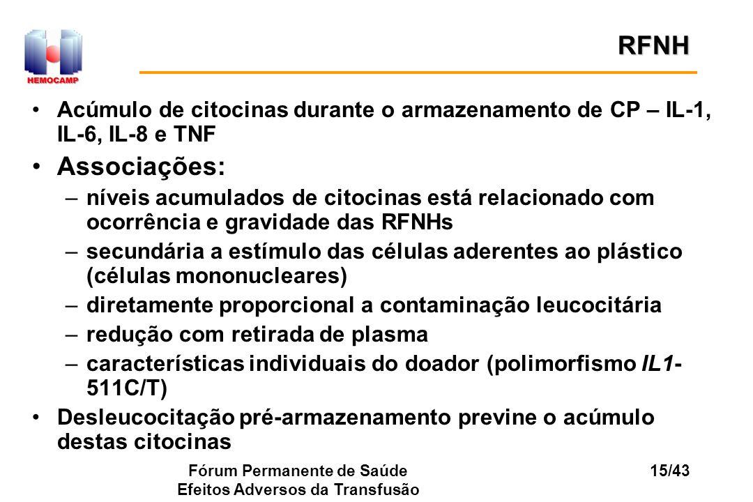 Fórum Permanente de Saúde Efeitos Adversos da Transfusão 15/43 Acúmulo de citocinas durante o armazenamento de CP – IL-1, IL-6, IL-8 e TNF Associações