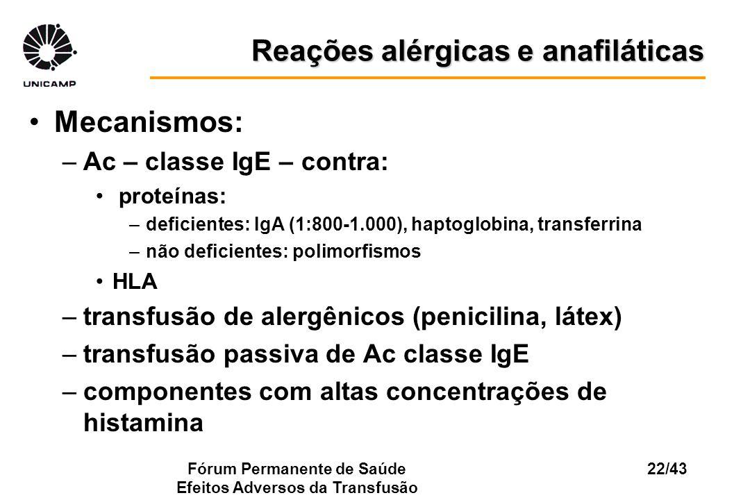 Fórum Permanente de Saúde Efeitos Adversos da Transfusão 22/43 Mecanismos: –Ac – classe IgE – contra: proteínas: –deficientes: IgA (1:800-1.000), hapt