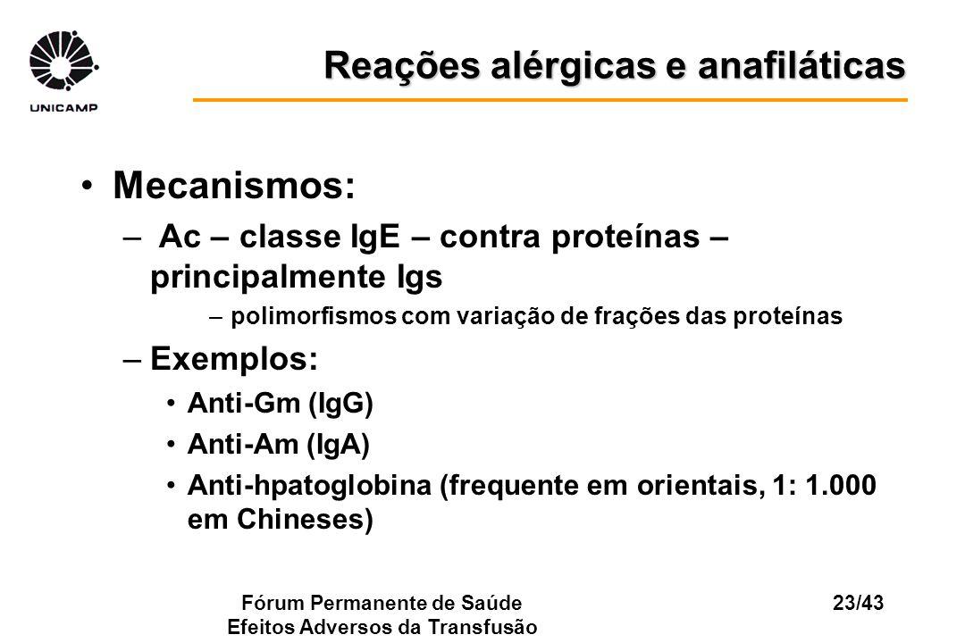Fórum Permanente de Saúde Efeitos Adversos da Transfusão 23/43 Mecanismos: – Ac – classe IgE – contra proteínas – principalmente Igs –polimorfismos co