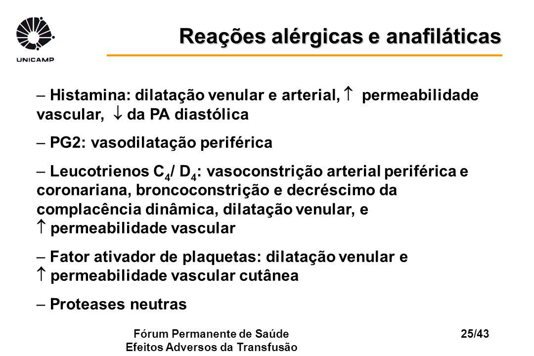 Fórum Permanente de Saúde Efeitos Adversos da Transfusão 25/43 Reações alérgicas e anafiláticas – Histamina: dilatação venular e arterial, permeabilid