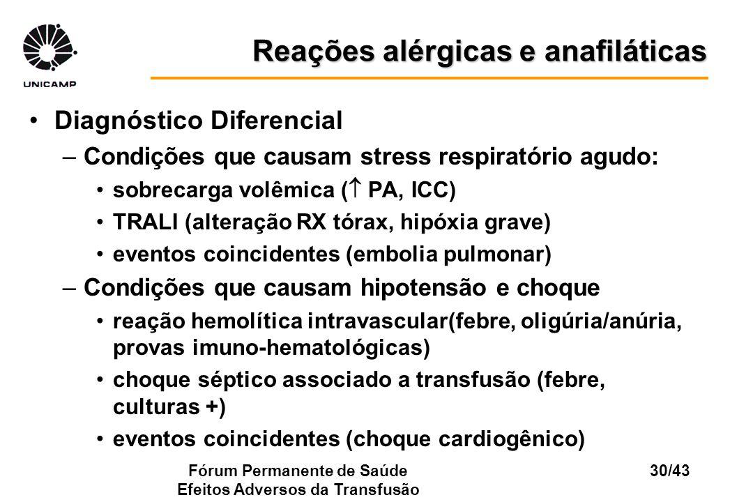 Fórum Permanente de Saúde Efeitos Adversos da Transfusão 30/43 Diagnóstico Diferencial –Condições que causam stress respiratório agudo: sobrecarga vol