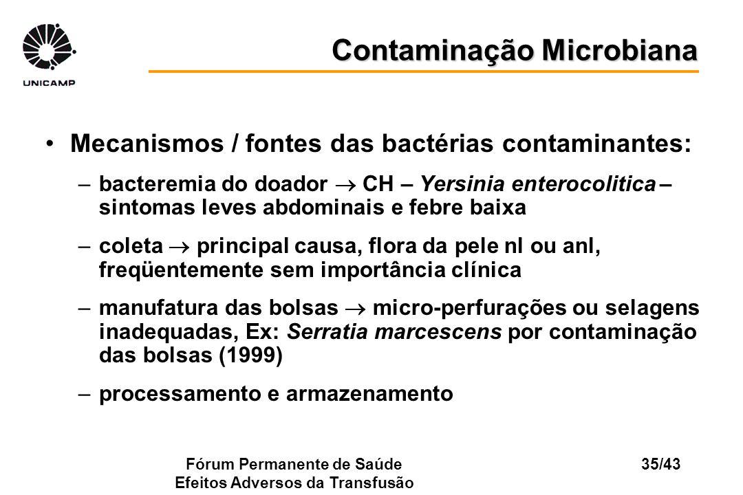 Fórum Permanente de Saúde Efeitos Adversos da Transfusão 35/43 Mecanismos / fontes das bactérias contaminantes: –bacteremia do doador CH – Yersinia en