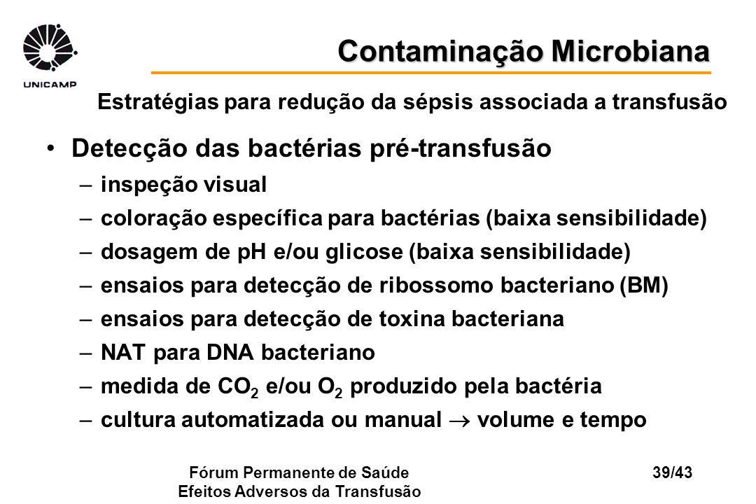 Fórum Permanente de Saúde Efeitos Adversos da Transfusão 39/43 Detecção das bactérias pré-transfusão –inspeção visual –coloração específica para bacté