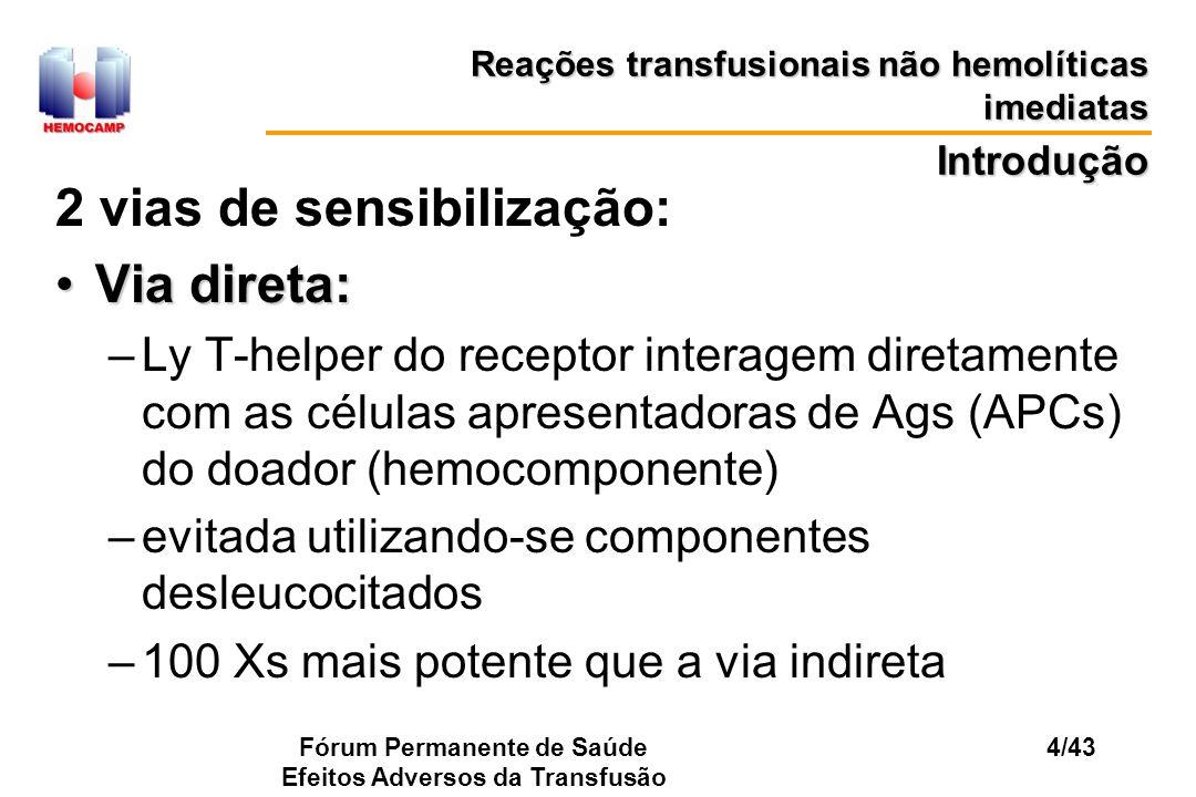 Fórum Permanente de Saúde Efeitos Adversos da Transfusão 4/43 2 vias de sensibilização: Via direta:Via direta: –Ly T-helper do receptor interagem dire