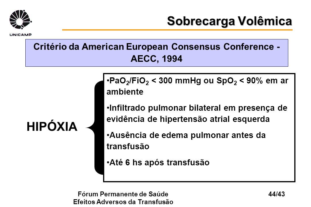 Fórum Permanente de Saúde Efeitos Adversos da Transfusão 44/43 Sobrecarga Volêmica Critério da American European Consensus Conference - AECC, 1994 PaO