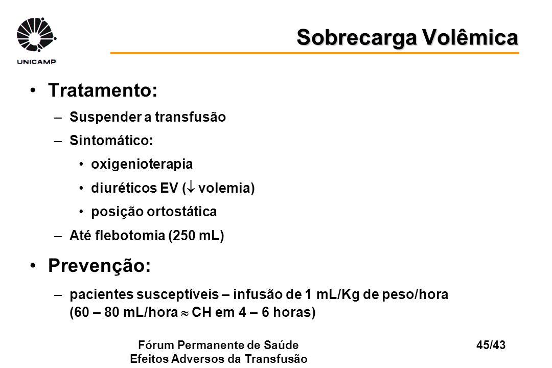 Fórum Permanente de Saúde Efeitos Adversos da Transfusão 45/43 Tratamento: –Suspender a transfusão –Sintomático: oxigenioterapia diuréticos EV ( volem