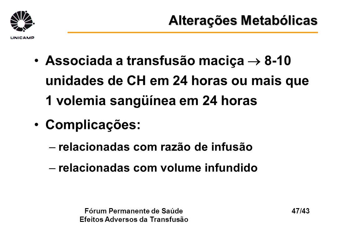 Fórum Permanente de Saúde Efeitos Adversos da Transfusão 47/43 Associada a transfusão maciça 8-10 unidades de CH em 24 horas ou mais que 1 volemia san