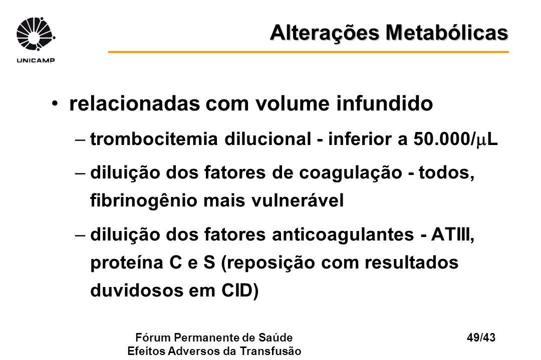Fórum Permanente de Saúde Efeitos Adversos da Transfusão 49/43 relacionadas com volume infundido –trombocitemia dilucional - inferior a 50.000/ L –dil