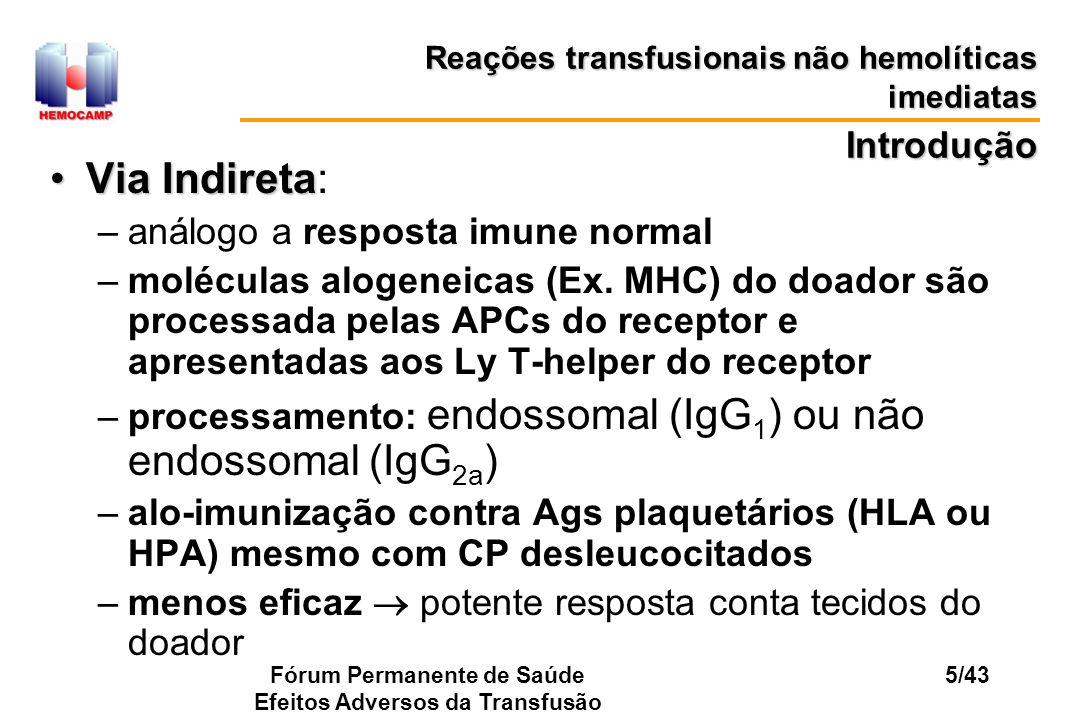Fórum Permanente de Saúde Efeitos Adversos da Transfusão 5/43 Via IndiretaVia Indireta: –análogo a resposta imune normal –moléculas alogeneicas (Ex. M