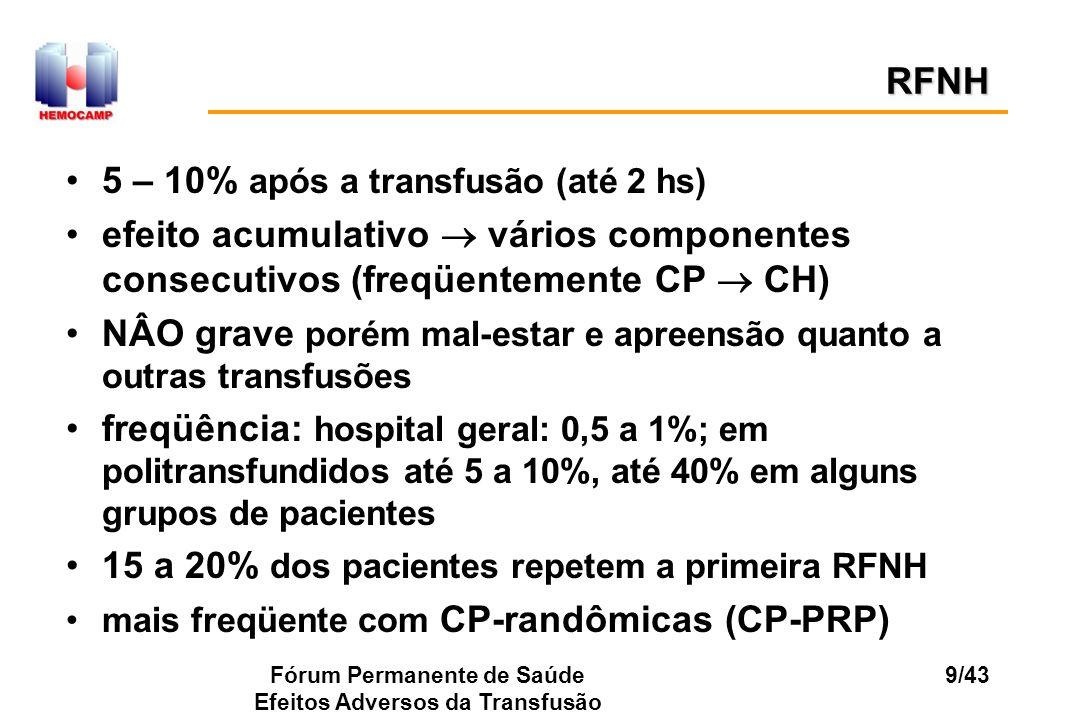 Fórum Permanente de Saúde Efeitos Adversos da Transfusão 9/43 5 – 10% após a transfusão (até 2 hs) efeito acumulativo vários componentes consecutivos