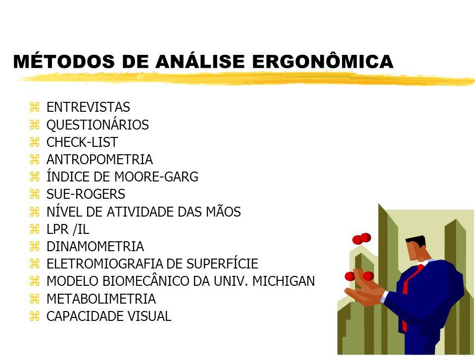 MÉTODOS DE ANÁLISE ERGONÔMICA zENTREVISTAS zQUESTIONÁRIOS zCHECK-LIST zANTROPOMETRIA zÍNDICE DE MOORE-GARG zSUE-ROGERS zNÍVEL DE ATIVIDADE DAS MÃOS zL
