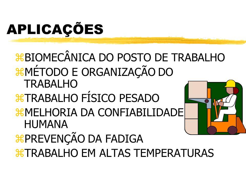 ETAPAS DA ERGONOMIA CONCEPÇÃO ORG.